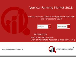 Vertical Farming Market.pptx