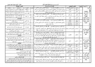 شرح وتحليل قصيدة الأم BahrainArabia.com.pdf
