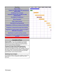 Dashboard  and  Status Report - IFRS Implementation for week starting 15-02-10.xls